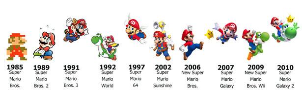 Personajes Mario Bros nombres e imagen - Imagui
