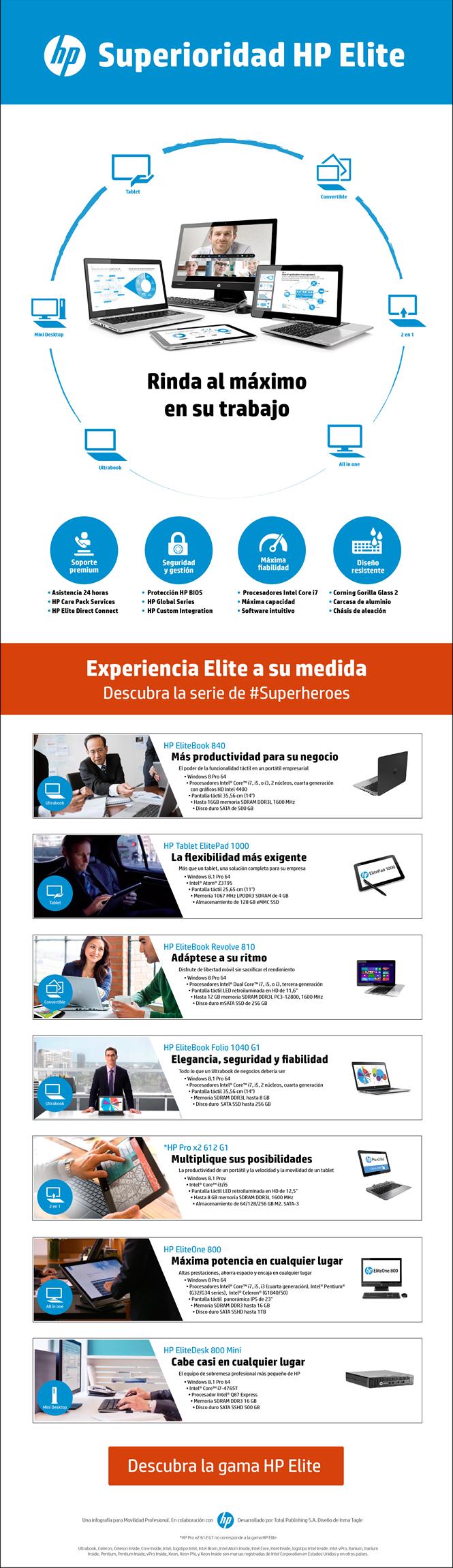 #Superheroes HP Elite
