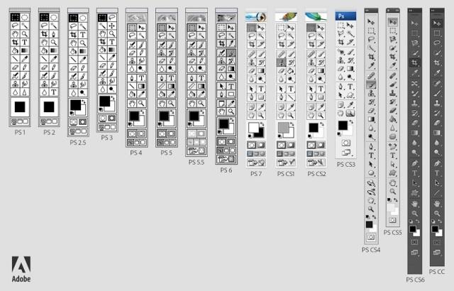 photoshop-barra-herramientas-evolucion-e1424347200752